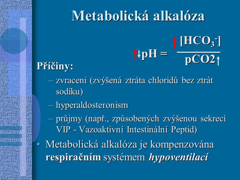 Metabolická alkalóza [HCO3-] pH = pCO2 Příčiny: